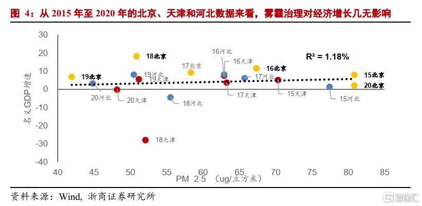 """中国碳中和观念发生根本性转变:环保""""扛得住"""""""